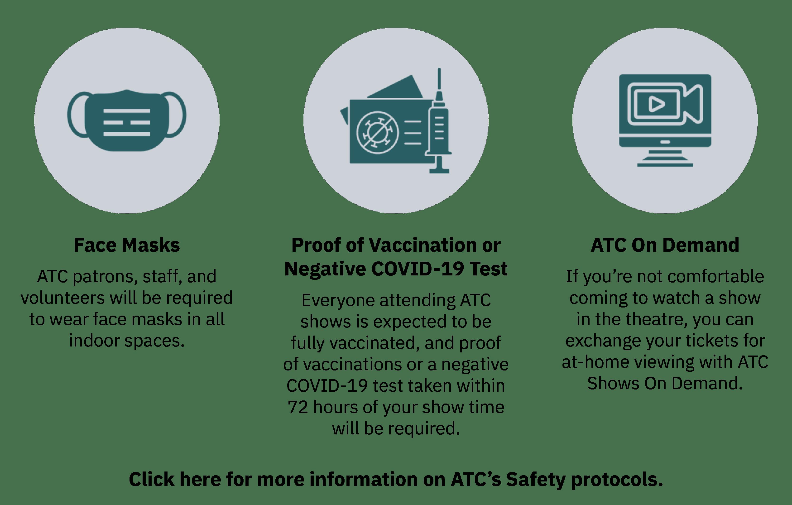 ATC's Safety Protocols